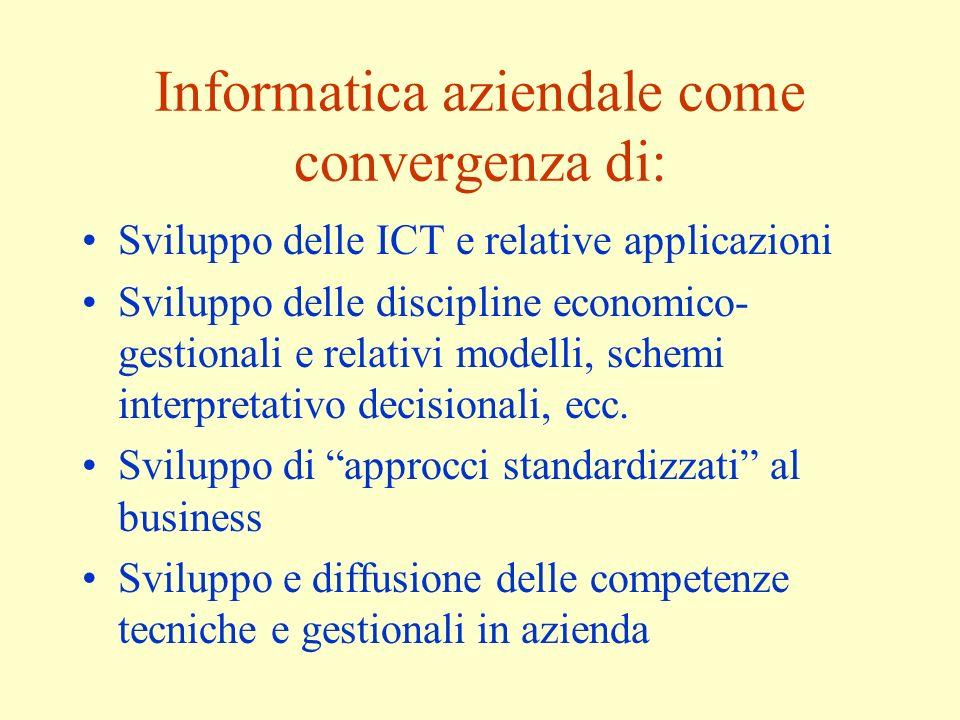 Informatica aziendale come convergenza di: Sviluppo delle ICT e relative applicazioni Sviluppo delle discipline economico- gestionali e relativi model