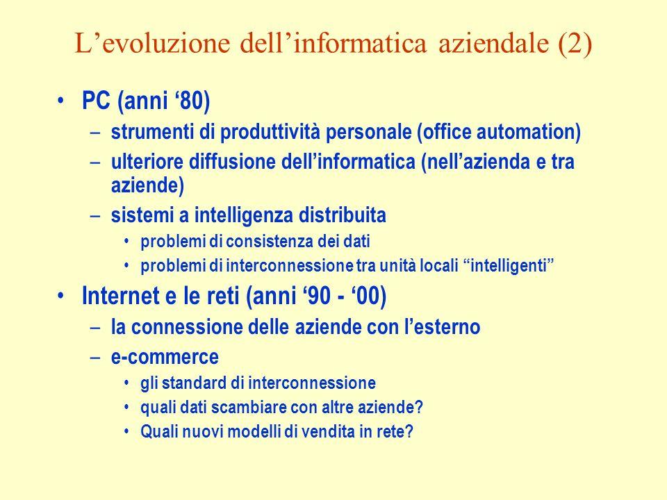 Levoluzione dellinformatica aziendale (2) PC (anni 80) – strumenti di produttività personale (office automation) – ulteriore diffusione dellinformatic