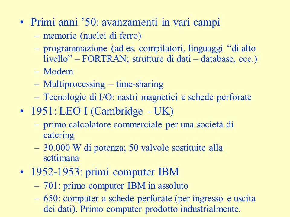 Primi anni 50: avanzamenti in vari campi –memorie (nuclei di ferro) –programmazione (ad es. compilatori, linguaggi di alto livello – FORTRAN; struttur