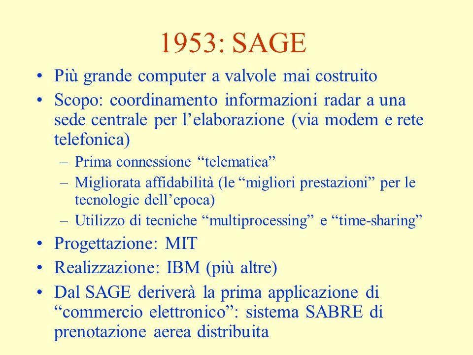 1953: SAGE Più grande computer a valvole mai costruito Scopo: coordinamento informazioni radar a una sede centrale per lelaborazione (via modem e rete