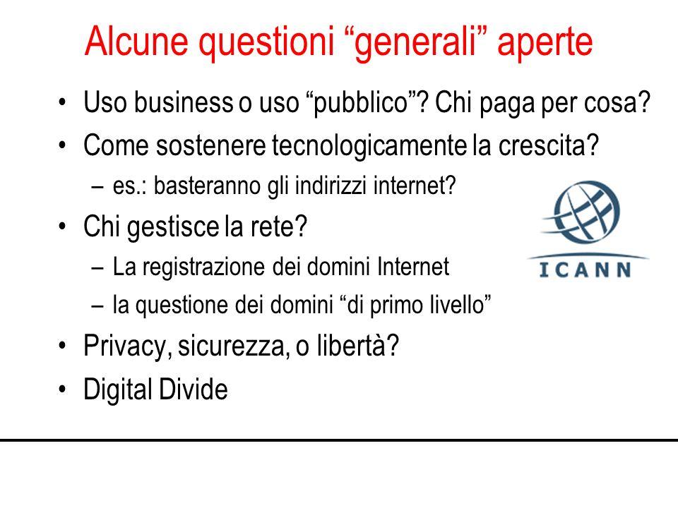 Alcune questioni generali aperte Uso business o uso pubblico.