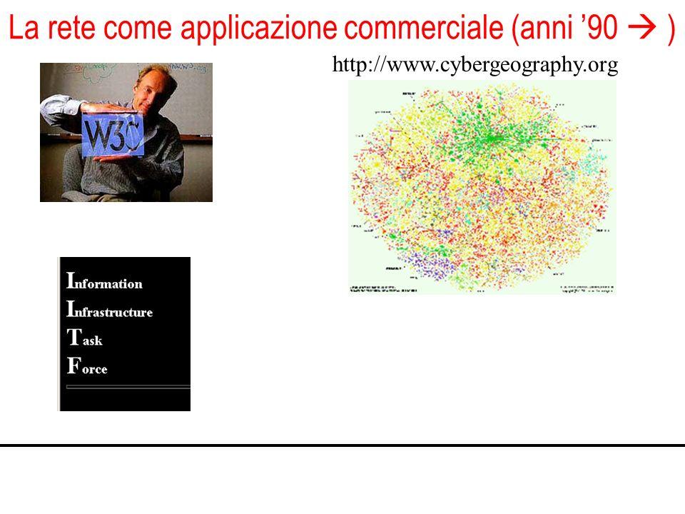 La rete come applicazione commerciale (anni 90 ) http://www.cybergeography.org