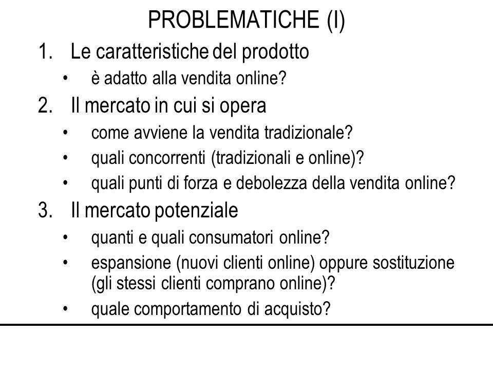 PROBLEMATICHE (I) 1.Le caratteristiche del prodotto è adatto alla vendita online.