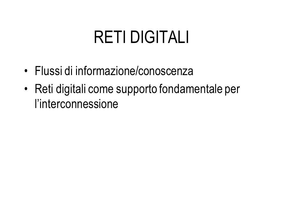RETI DIGITALI Flussi di informazione/conoscenza Reti digitali come supporto fondamentale per linterconnessione