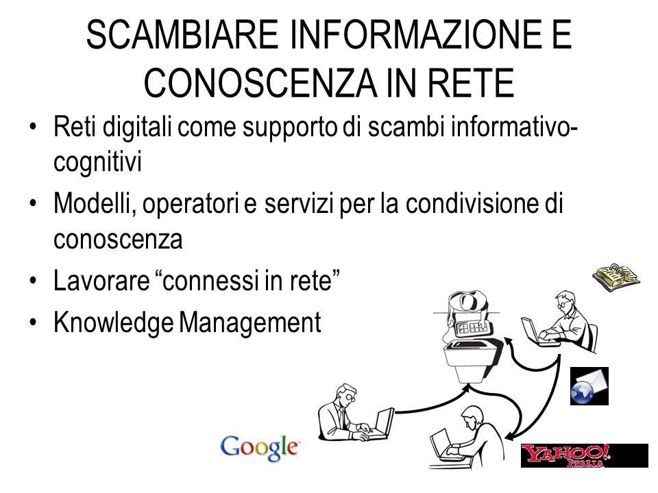 SCAMBIARE INFORMAZIONE E CONOSCENZA IN RETE Reti digitali come supporto di scambi informativo- cognitivi Modelli, operatori e servizi per la condivisi