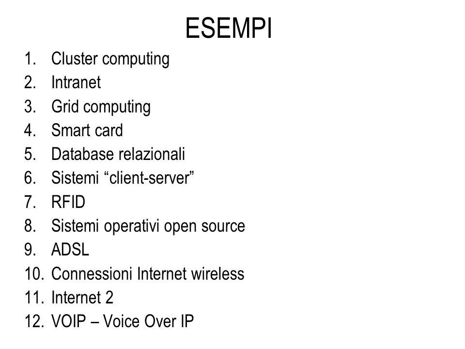ESEMPI 1.Cluster computing 2.Intranet 3.Grid computing 4.Smart card 5.Database relazionali 6.Sistemi client-server 7.RFID 8.Sistemi operativi open sou