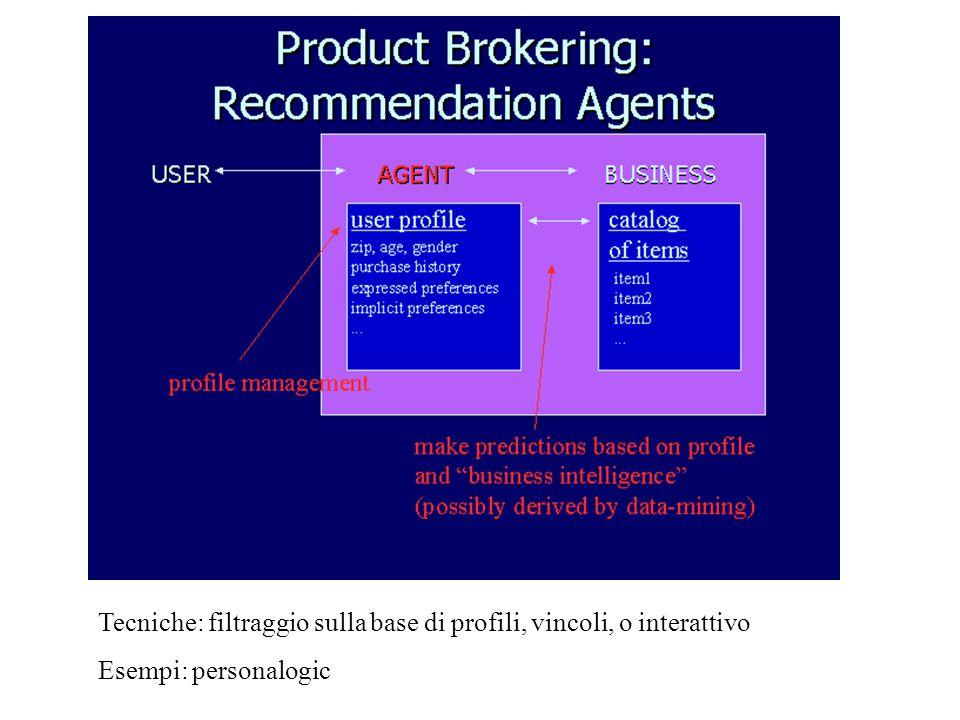 Tecniche: filtraggio sulla base di profili, vincoli, o interattivo Esempi: personalogic
