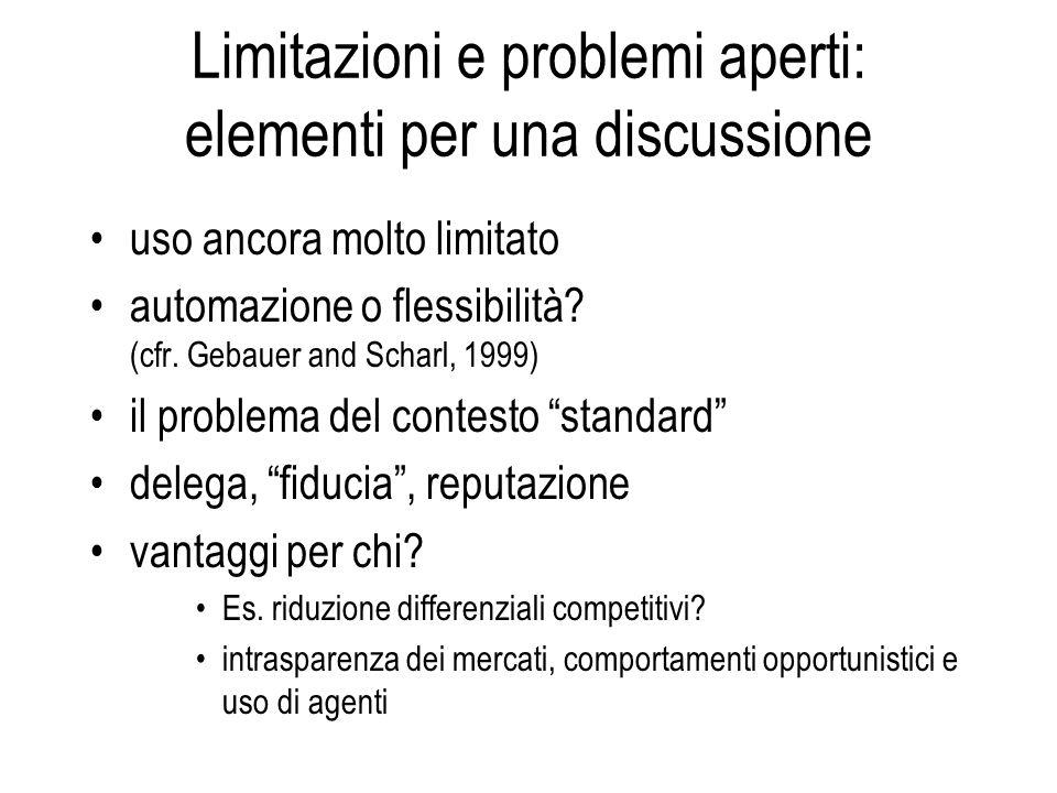 Limitazioni e problemi aperti: elementi per una discussione uso ancora molto limitato automazione o flessibilità? (cfr. Gebauer and Scharl, 1999) il p