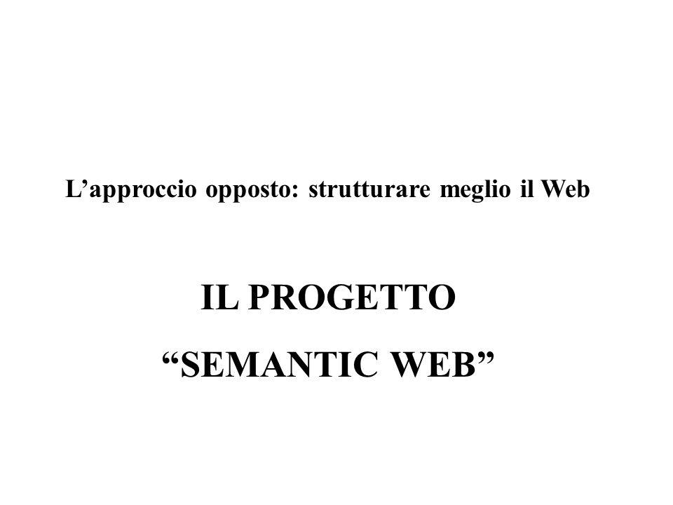Lapproccio opposto: strutturare meglio il Web IL PROGETTO SEMANTIC WEB