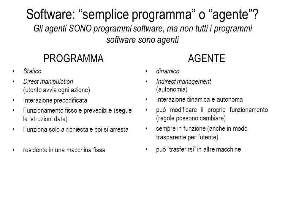 Software: semplice programma o agente? Gli agenti SONO programmi software, ma non tutti i programmi software sono agenti PROGRAMMA Statico Direct mani