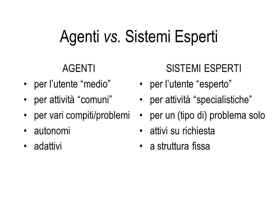 Agenti vs. Sistemi Esperti AGENTI per lutente medio per attività comuni per vari compiti/problemi autonomi adattivi SISTEMI ESPERTI per lutente espert