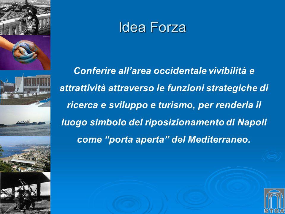 Conferire allarea occidentale vivibilità e attrattività attraverso le funzioni strategiche di ricerca e sviluppo e turismo, per renderla il luogo simb