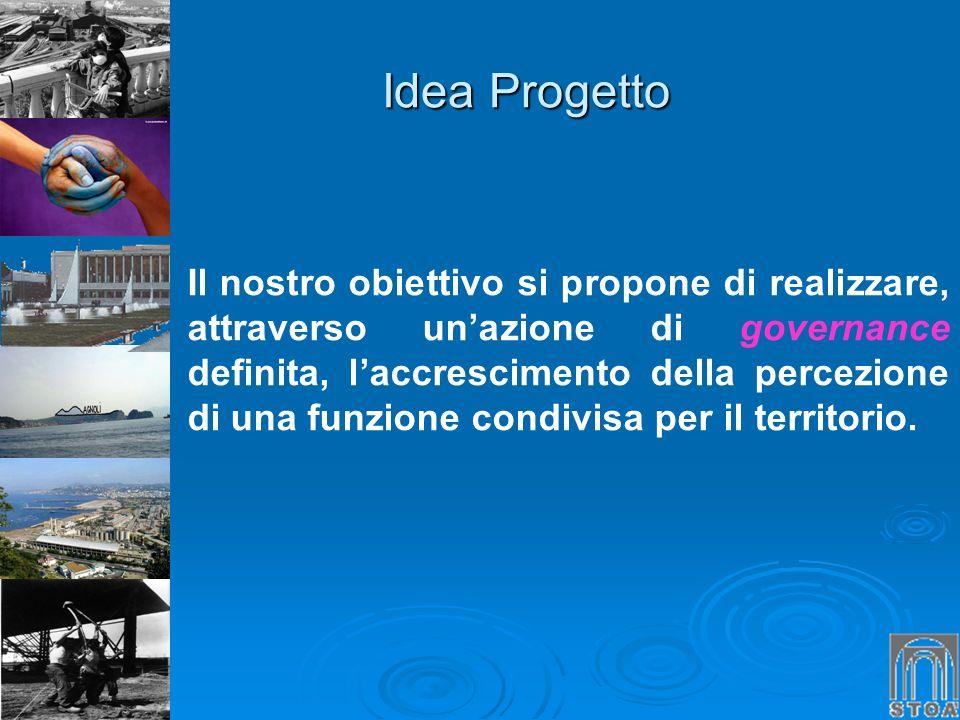 Idea Progetto Idea Progetto Il nostro obiettivo si propone di realizzare, attraverso unazione di governance definita, laccrescimento della percezione