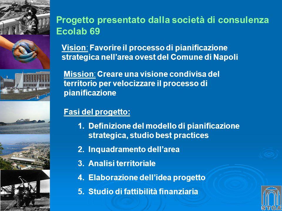 Progetto presentato dalla società di consulenza Ecolab 69 Mission: Creare una visione condivisa del territorio per velocizzare il processo di pianific