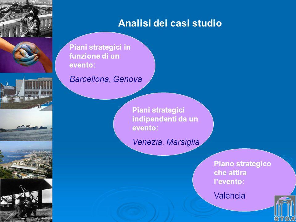 Analisi dei casi studio Piani strategici in funzione di un evento: Barcellona, Genova Piani strategici indipendenti da un evento: Venezia, Marsiglia P