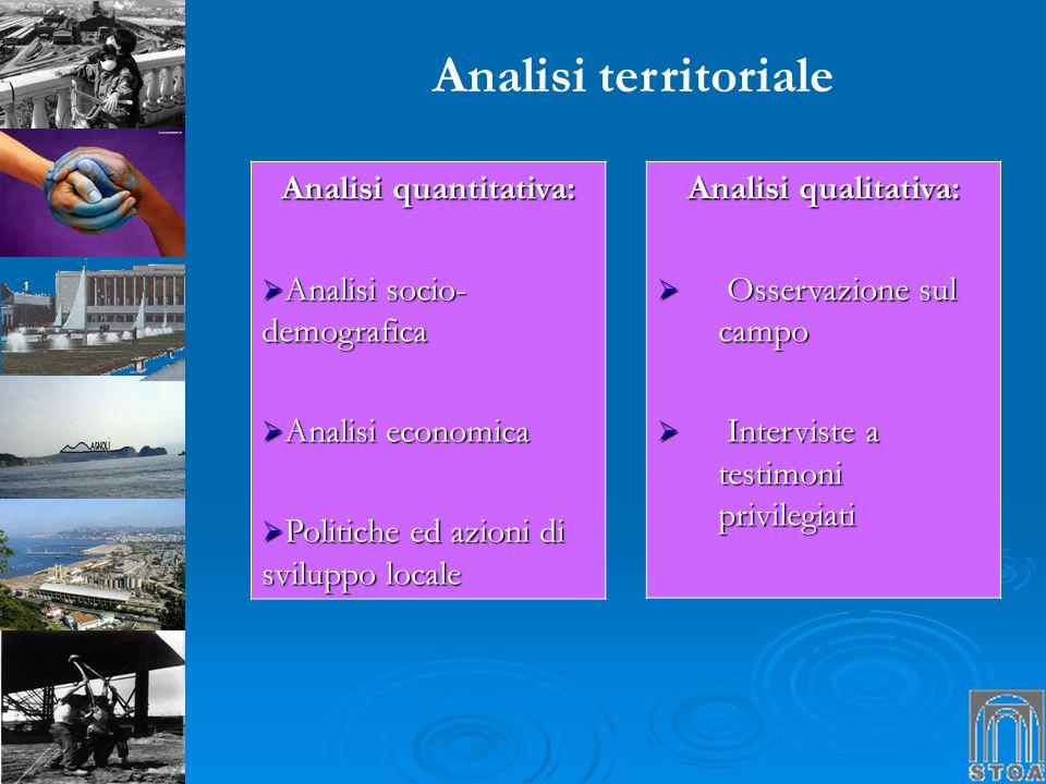 Analisi territoriale Analisi quantitativa: Analisi socio- demografica Analisi socio- demografica Analisi economica Analisi economica Politiche ed azio