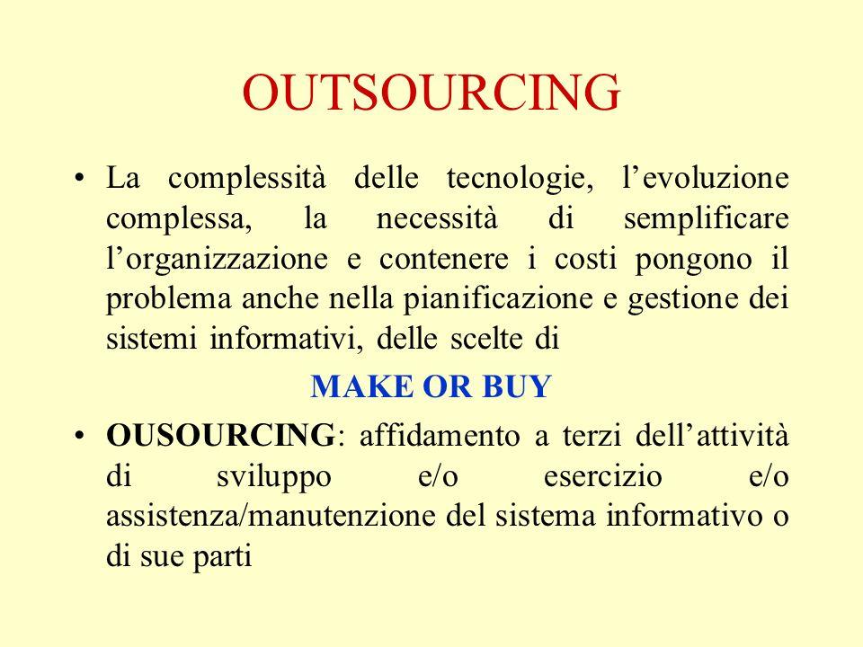 OUTSOURCING La complessità delle tecnologie, levoluzione complessa, la necessità di semplificare lorganizzazione e contenere i costi pongono il proble