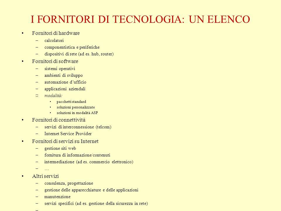 I FORNITORI DI TECNOLOGIA: UN ELENCO Fornitori di hardware –calcolatori –componentistica e periferiche –dispositivi di rete (ad es. hub, router) Forni