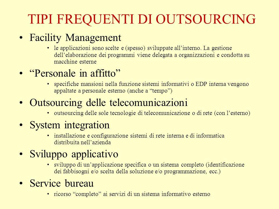 TIPI FREQUENTI DI OUTSOURCING Facility Management le applicazioni sono scelte e (spesso) sviluppate allinterno. La gestione dellelaborazione dei progr