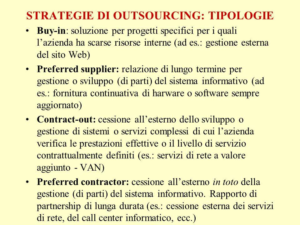 STRATEGIE DI OUTSOURCING: TIPOLOGIE Buy-in: soluzione per progetti specifici per i quali lazienda ha scarse risorse interne (ad es.: gestione esterna