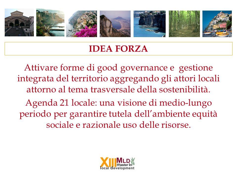 IDEA FORZA Attivare forme di good governance e gestione integrata del territorio aggregando gli attori locali attorno al tema trasversale della sosten