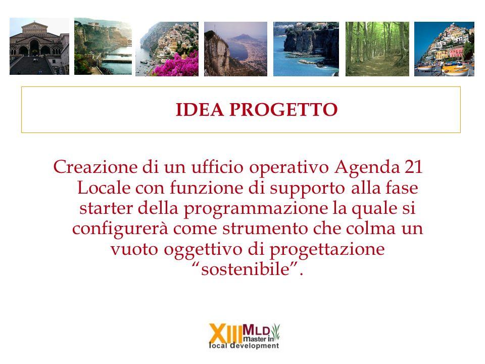 IDEA PROGETTO Creazione di un ufficio operativo Agenda 21 Locale con funzione di supporto alla fase starter della programmazione la quale si configure