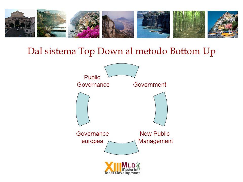 Dal sistema Top Down al metodo Bottom Up Government New Public Management Governance europea Public Governance