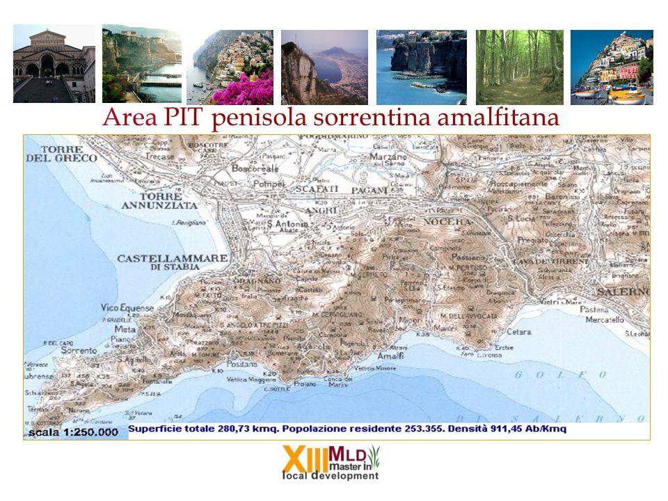 Area PIT penisola sorrentina amalfitana