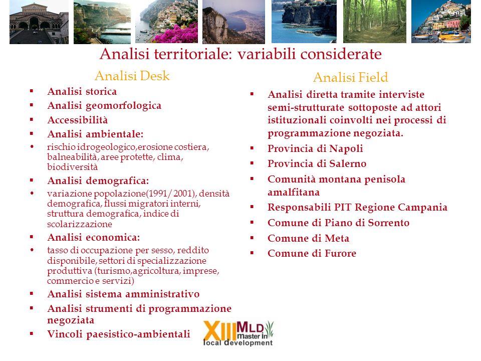 Analisi territoriale: variabili considerate Analisi Desk Analisi storica Analisi geomorfologica Accessibilità Analisi ambientale: rischio idrogeologic