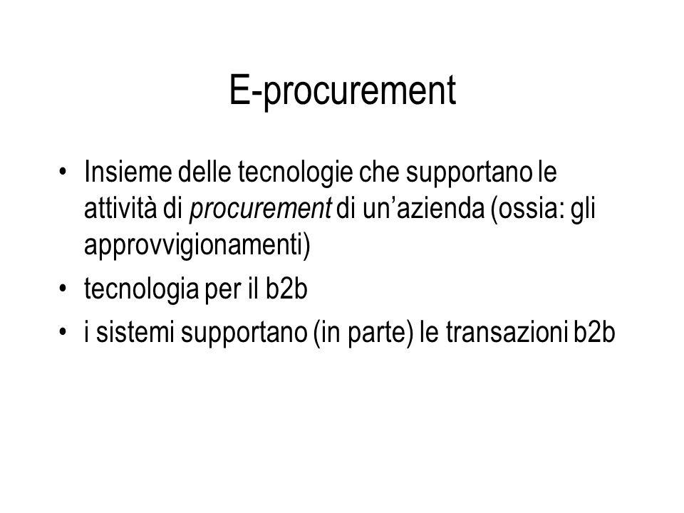Insieme delle tecnologie che supportano le attività di procurement di unazienda (ossia: gli approvvigionamenti) tecnologia per il b2b i sistemi suppor