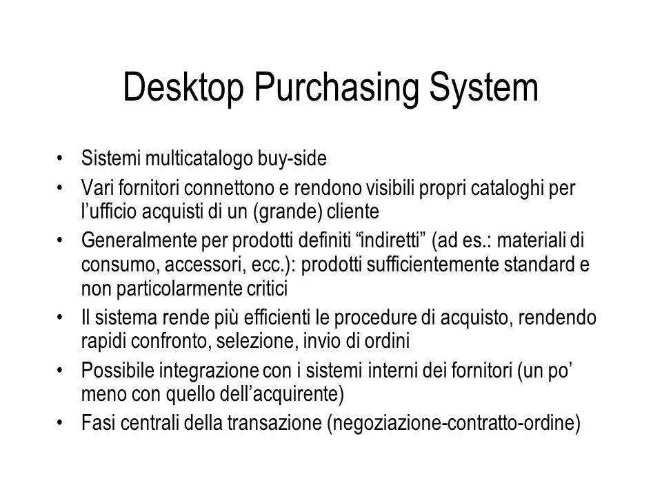 Desktop Purchasing System Sistemi multicatalogo buy-side Vari fornitori connettono e rendono visibili propri cataloghi per lufficio acquisti di un (gr