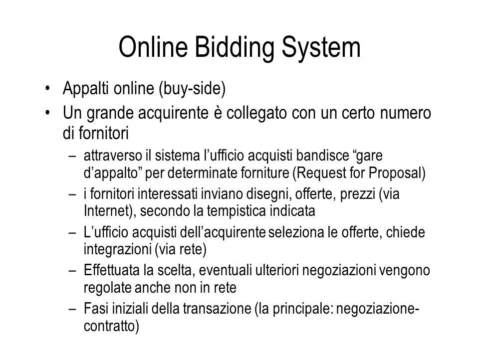 Online Bidding System Appalti online (buy-side) Un grande acquirente è collegato con un certo numero di fornitori –attraverso il sistema lufficio acqu