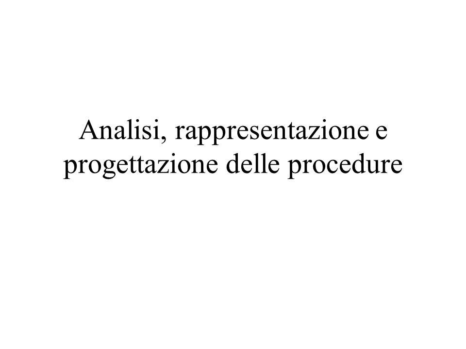 Analisi, rappresentazione e progettazione delle procedure