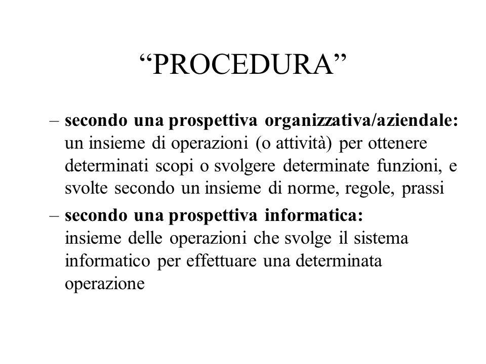PROCEDURA –secondo una prospettiva organizzativa/aziendale: un insieme di operazioni (o attività) per ottenere determinati scopi o svolgere determinat