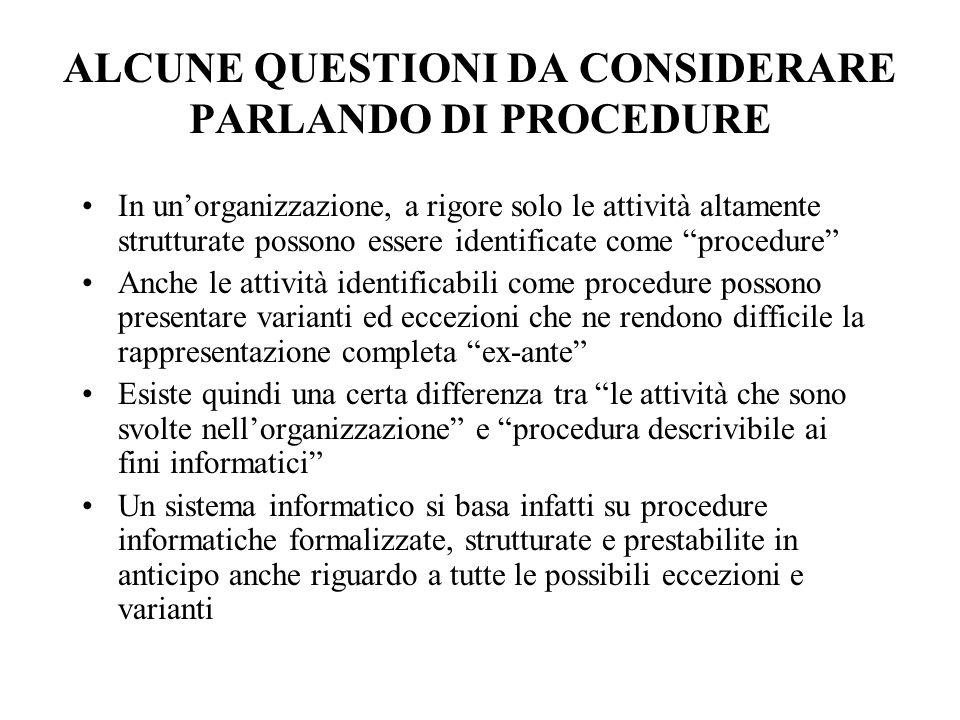ALCUNE QUESTIONI DA CONSIDERARE PARLANDO DI PROCEDURE In unorganizzazione, a rigore solo le attività altamente strutturate possono essere identificate