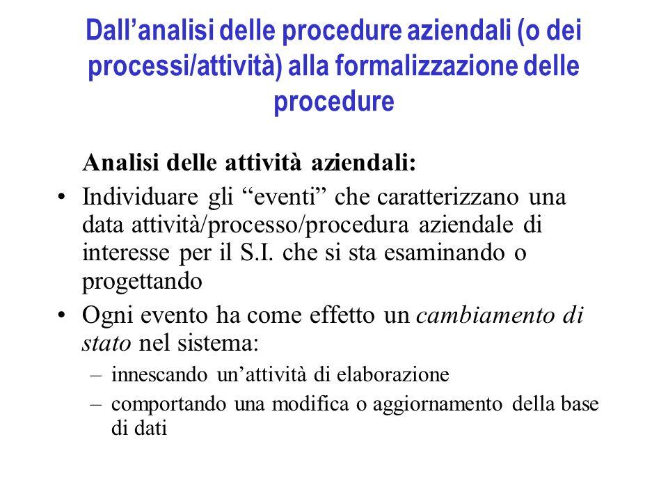 Dallanalisi delle procedure aziendali (o dei processi/attività) alla formalizzazione delle procedure Analisi delle attività aziendali: Individuare gli