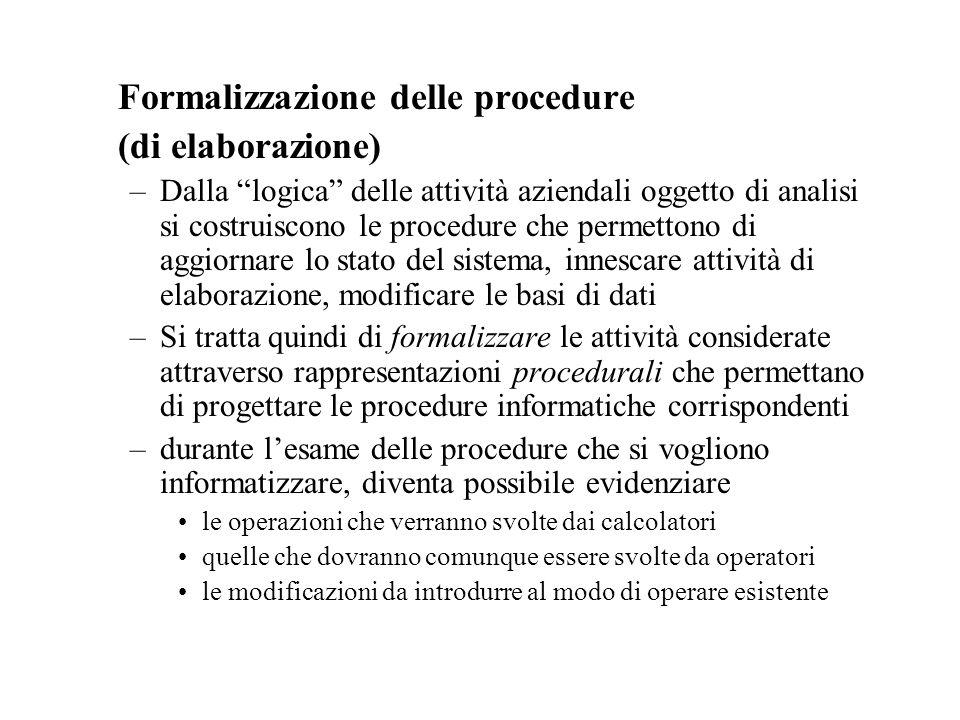 Formalizzazione delle procedure (di elaborazione) –Dalla logica delle attività aziendali oggetto di analisi si costruiscono le procedure che permetton