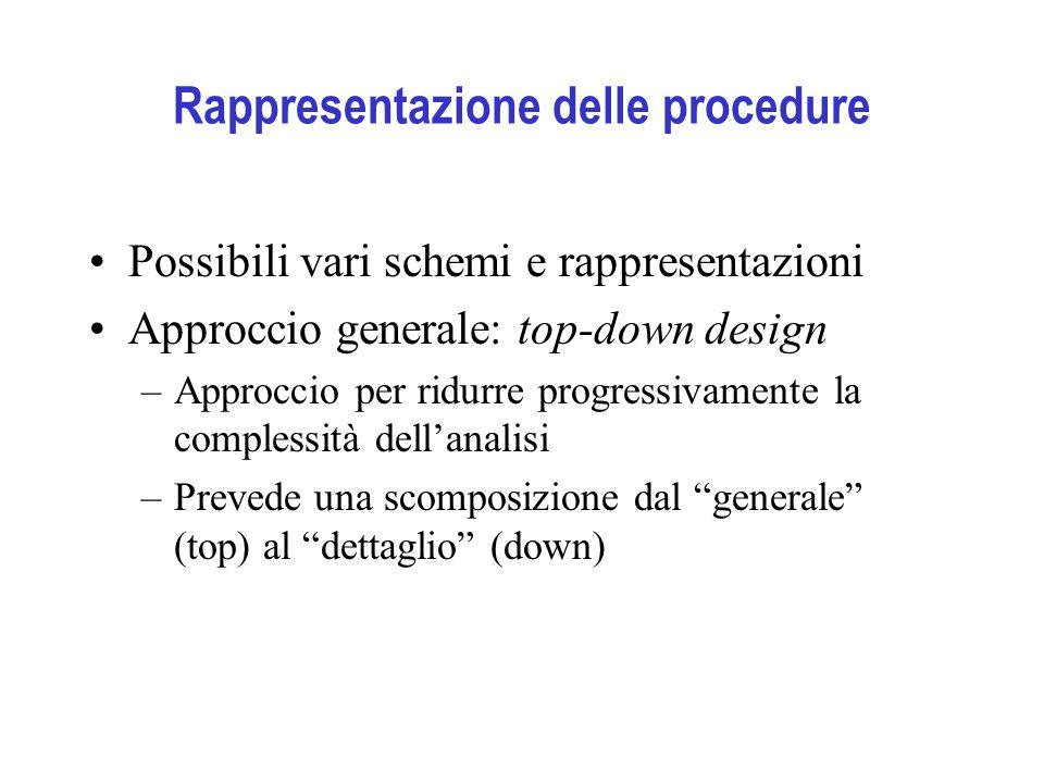 Possibili vari schemi e rappresentazioni Approccio generale: top-down design –Approccio per ridurre progressivamente la complessità dellanalisi –Preve