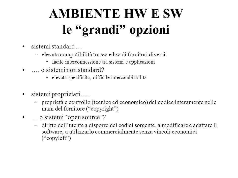 AMBIENTE HW E SW le grandi opzioni sistemi standard … –elevata compatibilità tra sw e hw di fornitori diversi facile interconnessione tra sistemi e ap