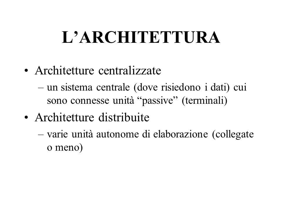 LARCHITETTURA Architetture centralizzate –un sistema centrale (dove risiedono i dati) cui sono connesse unità passive (terminali) Architetture distribuite –varie unità autonome di elaborazione (collegate o meno)
