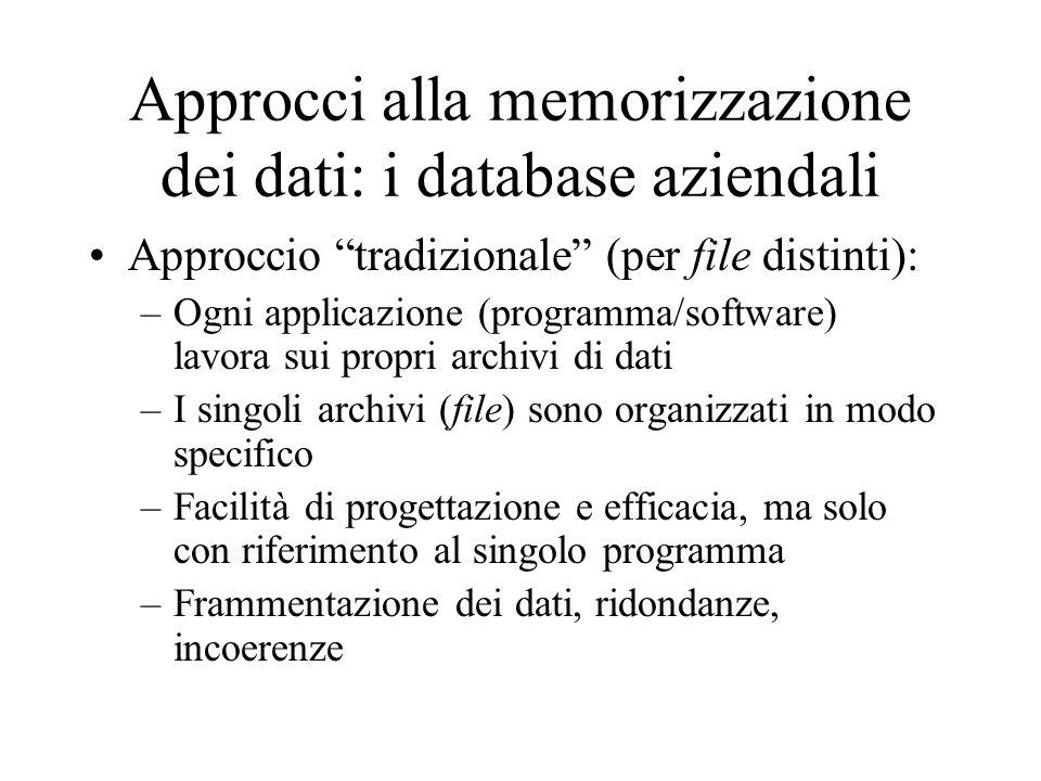 Approccio tradizionale (per file distinti): –Ogni applicazione (programma/software) lavora sui propri archivi di dati –I singoli archivi (file) sono organizzati in modo specifico –Facilità di progettazione e efficacia, ma solo con riferimento al singolo programma –Frammentazione dei dati, ridondanze, incoerenze Approcci alla memorizzazione dei dati: i database aziendali