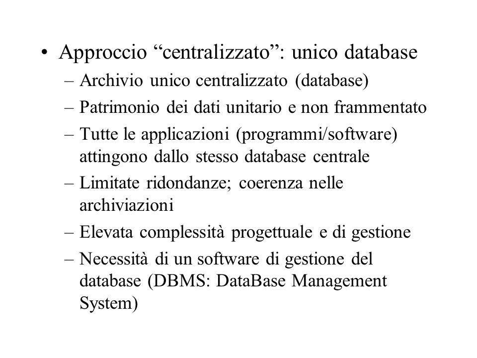 Approccio centralizzato: unico database –Archivio unico centralizzato (database) –Patrimonio dei dati unitario e non frammentato –Tutte le applicazioni (programmi/software) attingono dallo stesso database centrale –Limitate ridondanze; coerenza nelle archiviazioni –Elevata complessità progettuale e di gestione –Necessità di un software di gestione del database (DBMS: DataBase Management System)