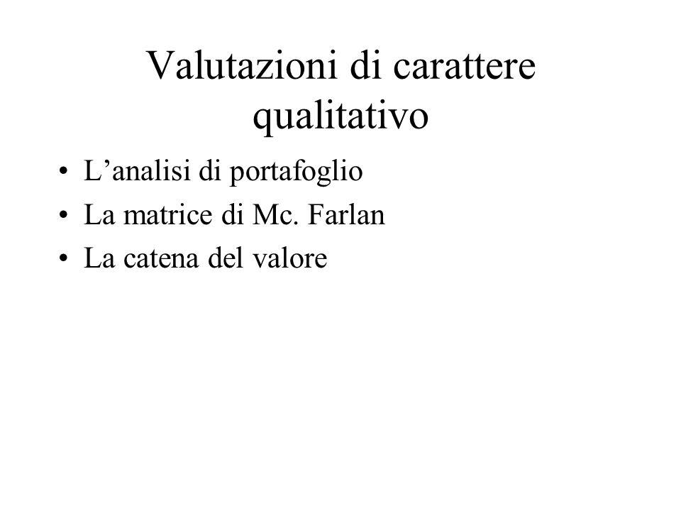 Valutazioni di carattere qualitativo Lanalisi di portafoglio La matrice di Mc.