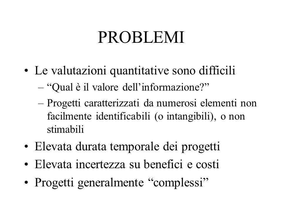PROBLEMI Le valutazioni quantitative sono difficili –Qual è il valore dellinformazione.