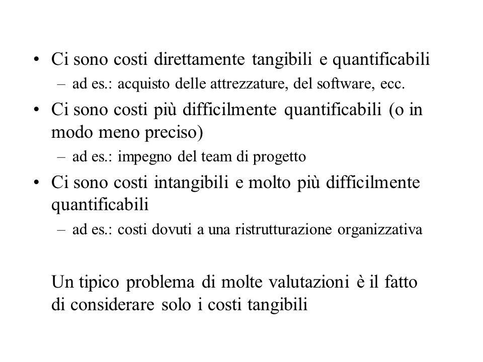 Ci sono costi direttamente tangibili e quantificabili –ad es.: acquisto delle attrezzature, del software, ecc.