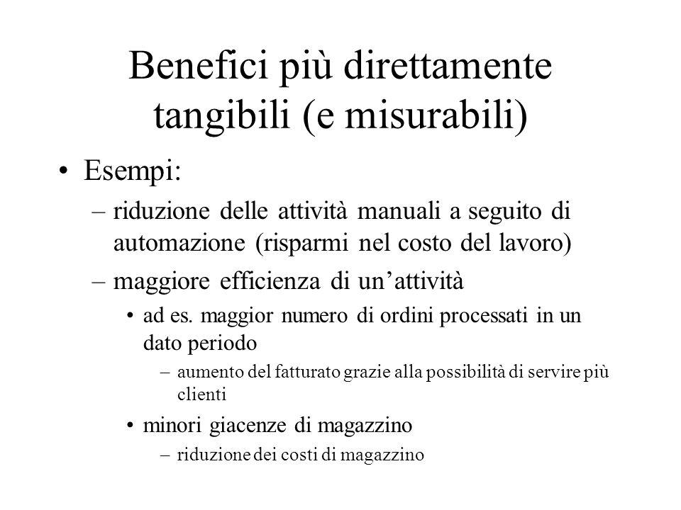 Benefici più direttamente tangibili (e misurabili) Esempi: –riduzione delle attività manuali a seguito di automazione (risparmi nel costo del lavoro) –maggiore efficienza di unattività ad es.