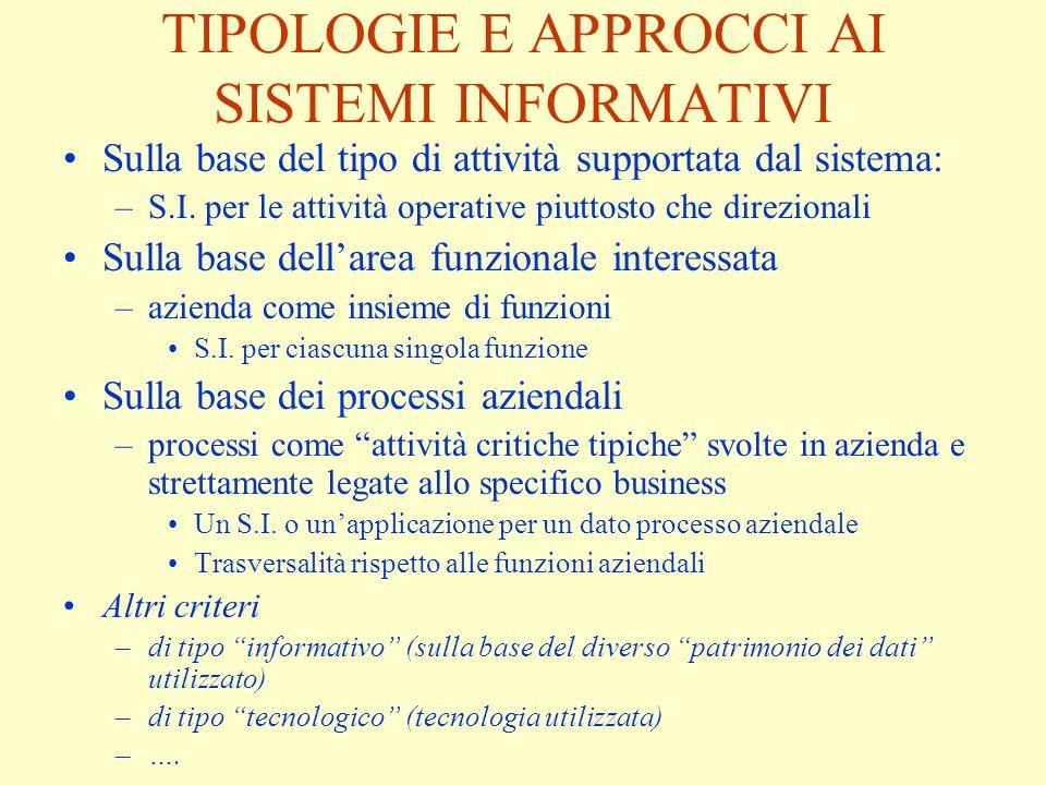 TIPOLOGIE E APPROCCI AI SISTEMI INFORMATIVI Sulla base del tipo di attività supportata dal sistema: –S.I.