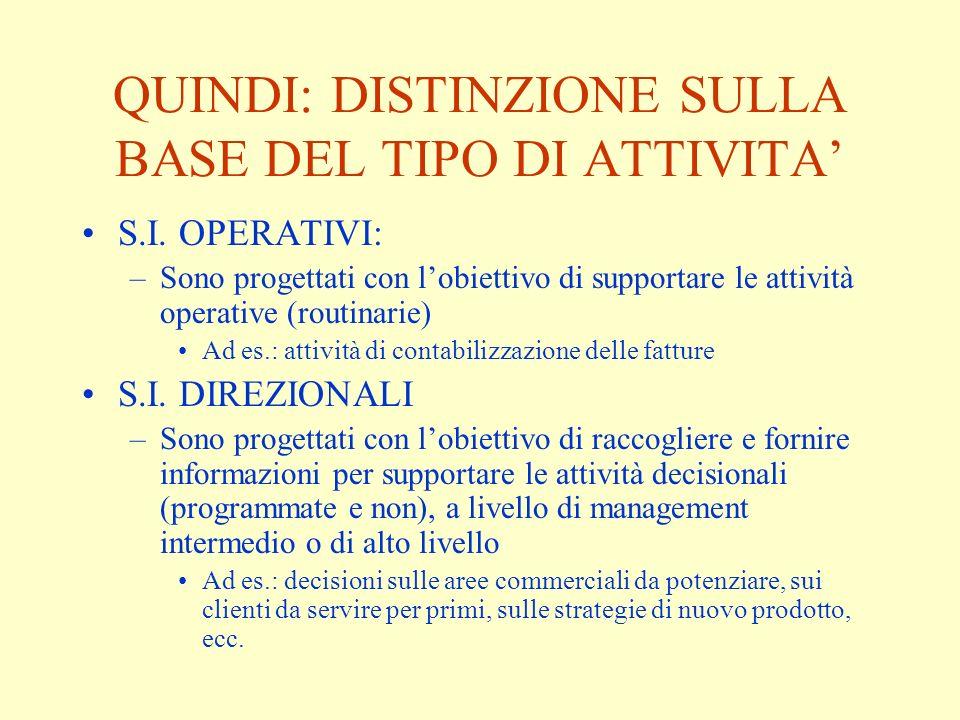 QUINDI: DISTINZIONE SULLA BASE DEL TIPO DI ATTIVITA S.I. OPERATIVI: –Sono progettati con lobiettivo di supportare le attività operative (routinarie) A