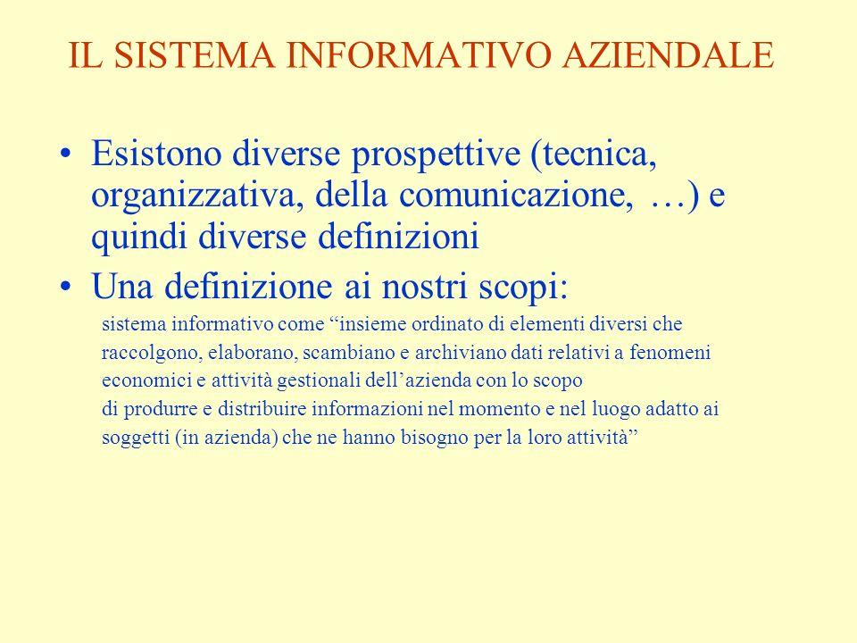 IL SISTEMA INFORMATIVO AZIENDALE Esistono diverse prospettive (tecnica, organizzativa, della comunicazione, …) e quindi diverse definizioni Una defini