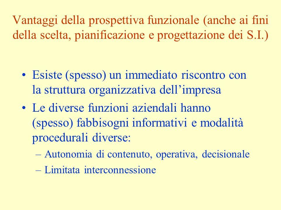 Vantaggi della prospettiva funzionale (anche ai fini della scelta, pianificazione e progettazione dei S.I.) Esiste (spesso) un immediato riscontro con